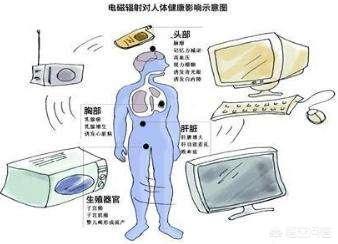 这些都有可能是导致<!--HAODF:8:feiai-->肺癌<!--HAODF:/8:feiai-->的因素,有可能每个人都接触但没引起注意