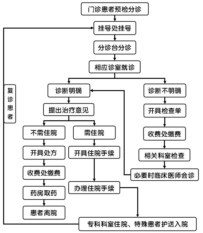 95169挂号网_青海省人民医院-互联网医学百科-微医(挂号网)